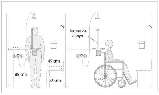 C mo dise ar una casa con accesibilidad - Puerta para discapacitados medidas ...